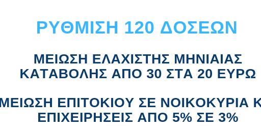 Σε λειτουργία η εφαρμογή για τη ρύθμιση των 120 δόσεων   5.9.2019