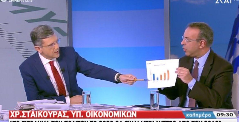Ο Υπουργός Οικονομικών στην τηλεόραση του ΣΚΑΪ (video)   30.11.2019