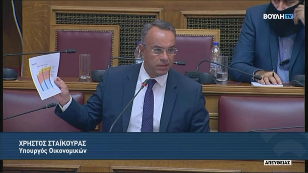 Βουλή: Ο Υπουργός Οικονομικών στην Επιτροπή Οικονομικών Υποθέσεων (video)   19.10.2020