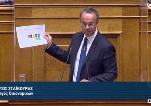 Ομιλία του Υπουργού Οικονομικών στην Ολομέλεια της Βουλής για τον Κρατικό Προϋπολογισμό 2021 | 15.12.2020