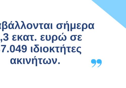 Πίστωση 15,3 εκατ. ευρώ σε 137.049 ιδιοκτήτες ακινήτων για τα μειωμένα μισθώματα Νοεμβρίου | 18.1.2021