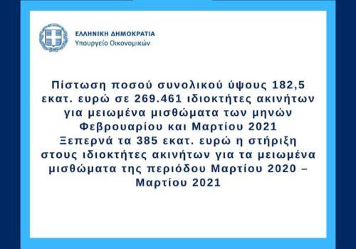 Πίστωση σε ιδιοκτήτες ακινήτων για μειωμένα μισθώματα των μηνών Φεβρουαρίου και Μαρτίου 2021 | 21.4.2021