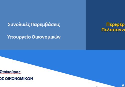 Τηλεδιάσκεψη του ΥπΟικ με εκπροσώπους της Τοπ. Αυτοδιοίκησης και Παραγωγικών Φορείς της Π. Πελοποννήσου | 8.4.2021