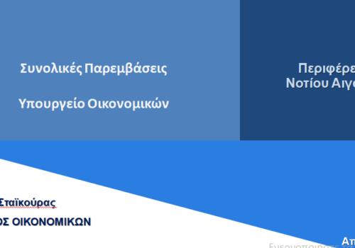 Τηλεδιάσκεψη του ΥπΟικ με εκπροσώπους της Τοπ. Αυτοδιοίκησης και Παραγωγικών Φορείς της Π. Νοτίου Αιγαίου   7.4.2021